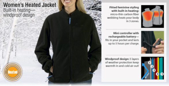 Heated jacket